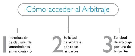 2016_tribunal_arbitraje_que_es_1